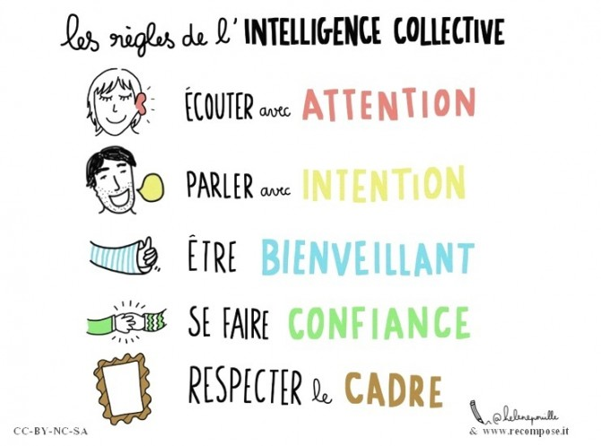 Règles d'intelligence collective