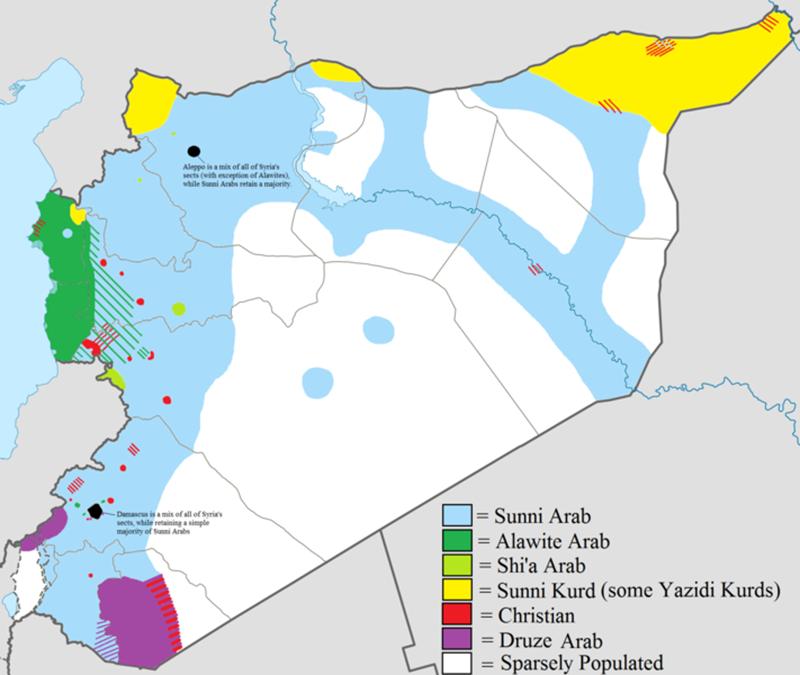 Communautés ethniques et religieuses de Syrie
